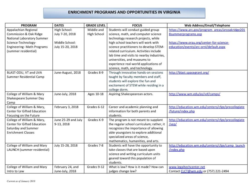 ENRICHMENT OPPORTUNITIES 2018-page-001