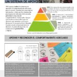 PBIS in Spanish 2