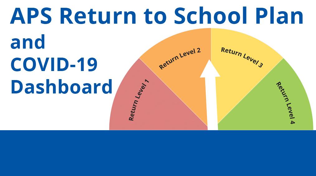 APS Return to School Plan/Plan de Regreso a la Escuela de APS