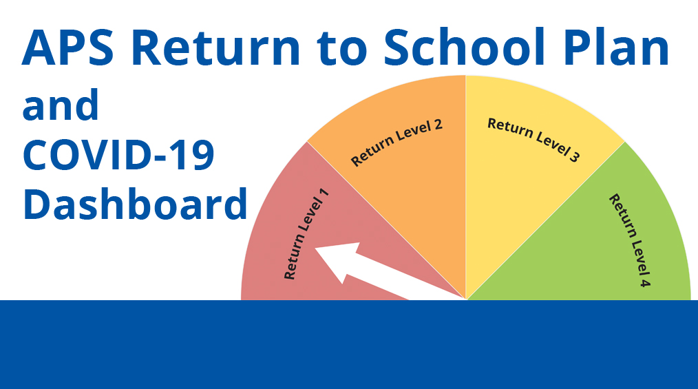 APS Return to School Plan/Plan de Regreso a la Escuela de APS